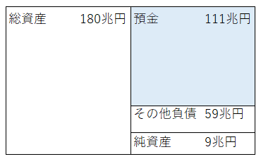 三井住友BS