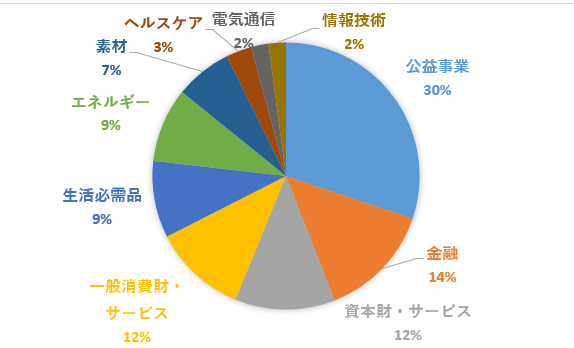 dvy%e3%82%bb%e3%82%af%e3%82%bf%e3%83%bc%e5%88%a5
