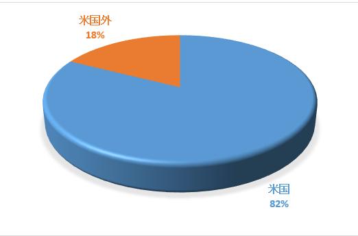 ua%e5%9c%b0%e5%9f%9f%e5%88%a5%e5%a3%b2%e4%b8%8a%e9%ab%98