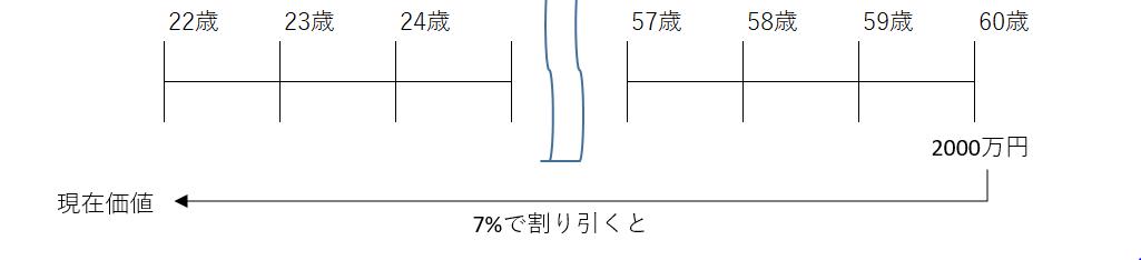 %e9%80%80%e8%81%b7%e9%87%91%e3%81%ae%e7%8f%be%e5%9c%a8%e4%be%a1%e5%80%a4