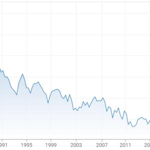 今後5年~10年間の経済、米相場見通しを偉そうに語ってみる