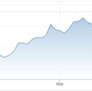 株だけでなく債券も短期的には需給が価格を左右する