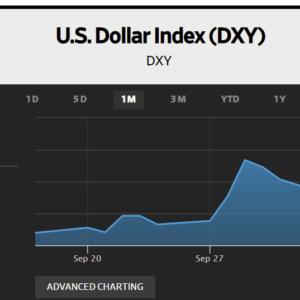 ドル高というより円安なのは悲しいね